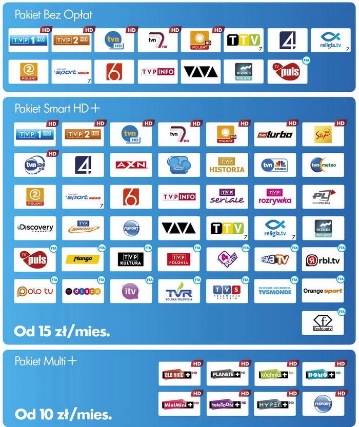 telewizja na karte smart hd TELEWIZJA NC+ SMART HD NA KARTE 2 MIESIACE GRATIS OPTICUM AX 305 DV3S2